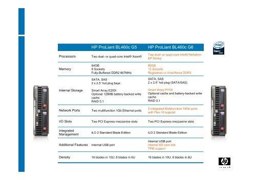 HP ProLiant G6 - bei der IBH IT-Service GmbH