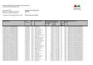 Stammdaten EEG 2012 - Stadtwerke Oranienburg GmbH