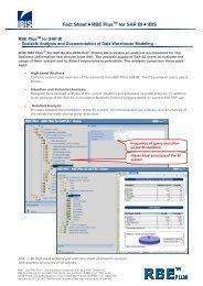 Fact Sheet • RBE Plus for SAP BI • IBIS - IBIS Prof. Thome AG