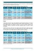 Cam ve Seramik İnşaat Malzemeleri - İhracat Bilgi Platformu - Page 4