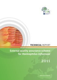 External quality assurance scheme for Haemophilus influenzae 2011