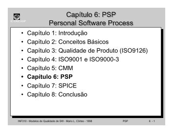 PSP Personal Software Process - Unicamp