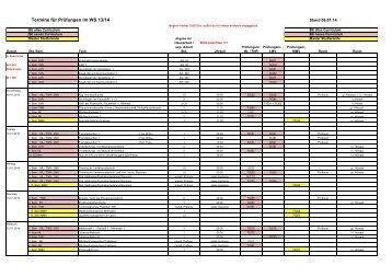 Klausurenplan Winter 13-14