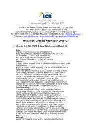Mitsubishi Grandis Neuwagen 2006+07 - ICB - International Car ...