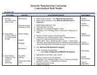 Statewide Manufacturing Curriculum Contextualized Math Module