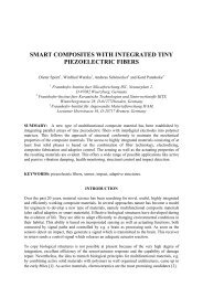 smart composites with integrated tiny piezoelectric fibers - ICCM