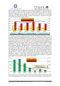 Rapporti Paese congiunti Ambasciate/Uffici Ice estero - Page 5