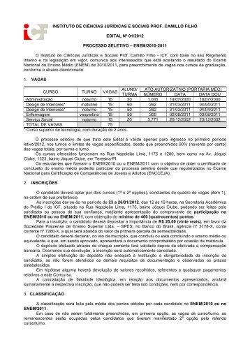 Edital - ICF