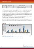 Bangalore Report - ICICI Home Finance - Page 6