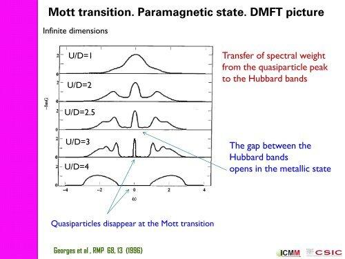 2nd talk. The Mott transition