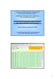 An excel sheet for testing water chemical analyses ... - ICP Forests