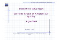 Working Group on Ambient Air Quality - ICP Forests