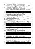 22a Kostentarif Verwaltungskostensatzung.pdf - Gemeinde ... - Page 2