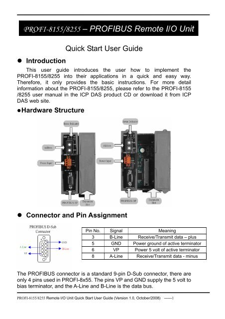 profi-8155 8255 quick start(en) pdf - ICP DAS