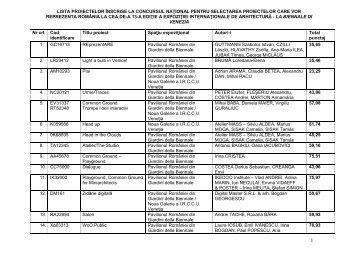 lista proiectelor înscrise la concursul naţional pentru selectarea ...
