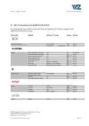 IP – PBX (Telefonanlagen) - Wasserwerke Zug AG