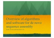 Algorithms and software for assembling short sequence reads - icrisat