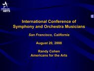 Presentation - International Conference of Symphony and Opera ...