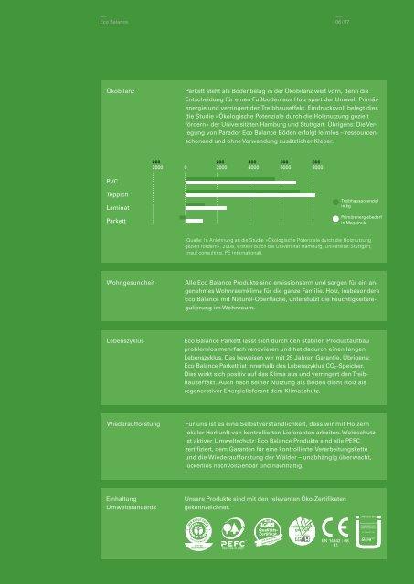 Katalog Parador Eco Balance Parkett - Beinbrech
