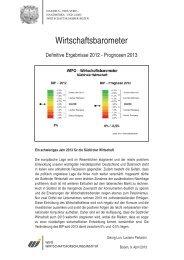 Lesen Sie den vollständigen Bericht des Wirtschaftsbarometers
