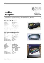 Infoblatt Messgeräte - IDD