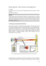 Plasma Spraying – Recent Advances and Applications - IDEAL Cell
