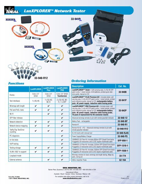 LanXPLORER™ In-Line Gigabit Network Tester - Ideal Industries Inc.