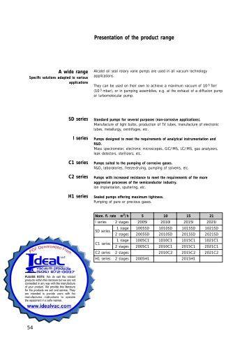 sd2005 manual