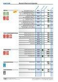 Überwachungsgeräte - Kapitel aus Gesamtkatalog - Comat AG - Seite 2