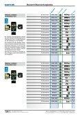 Überwachungsgeräte - Kapitel aus Gesamtkatalog - Comat AG - Seite 4