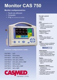 Monitor CAS 750