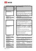 Leitfaden Formular Anhang A zum Rahmenvertrag ... - DB Netz AG - Page 6