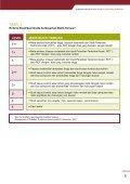 panduan untuk manajemen glukosa pasca-makan - International ... - Page 5