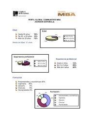 PERFIL GLOBAL COMMUNITIES MBA (VERSIÓN ESPAÑOLA ...