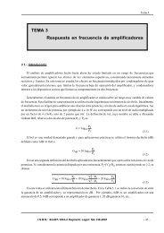 TEMA 3 Respuesta en frecuencia de amplificadores - CENICASOL