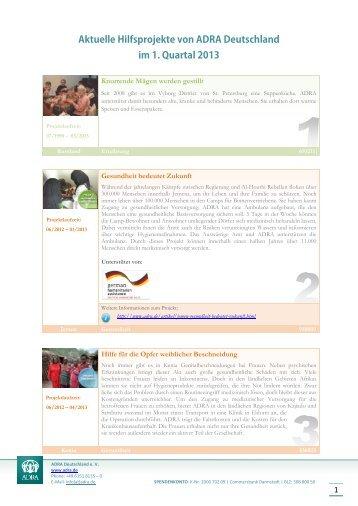 Aktuelle Hilfsprojekte von ADRA Deutschland im 1. Quartal 2013