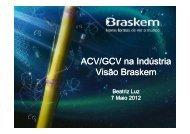 ACV/GCV na Indústria Visão Braskem - IEE/USP