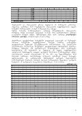 Tema 2 - ieeetsu - Page 6