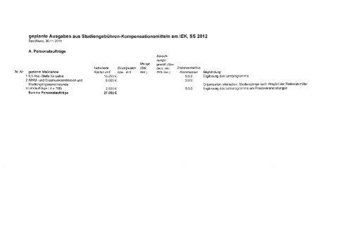 Ausgabenplan für das SS 2012