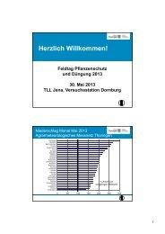 Herzlich Willkommen! Feldtag Pflanzenschutz und Düngung 2013 ...