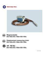 Wegmesskette DS-105x+EC-100x+OD-105x Displacement ...