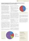 botenstoff 02.13 - Human.technology Styria GmbH - Seite 7