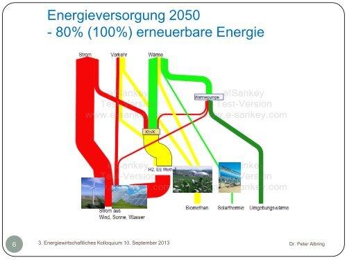 Speicherkonzepte in der Gebäudetechnik - Lokale Agenda 21 für ...