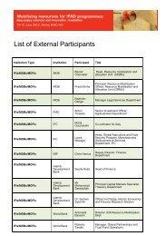 List of External Participants - IFAD