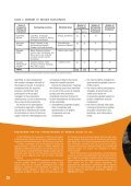 III. Entry Points and Instruments for Gender Mainstreaming - IFAD - Page 5