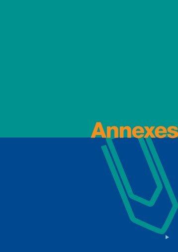 Annexes - IFAD