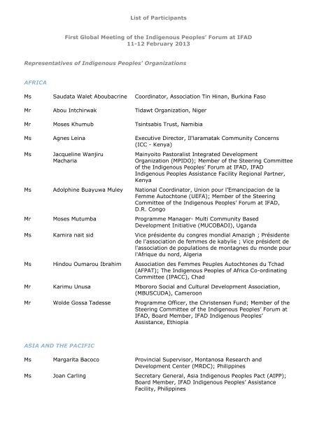 Tentative list of Participants – Workshop Establishing a ... - IFAD