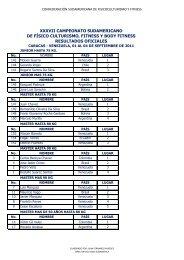 xxxvii campeonato sudamericano de físico culturismo, fitness - IFBB