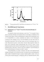 7. Durchführung der Experimente - KOPS
