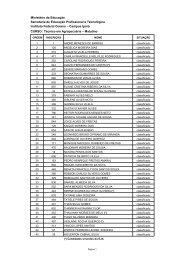 Confira resultado - Instituto Federal Goiano